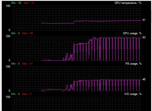 CPU/GPU Usage Spikes - In-Game Bug Reporting - World of Tanks