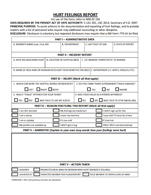 photo about Id10t Form Printable called Ammco bus : Identity10t sort printable
