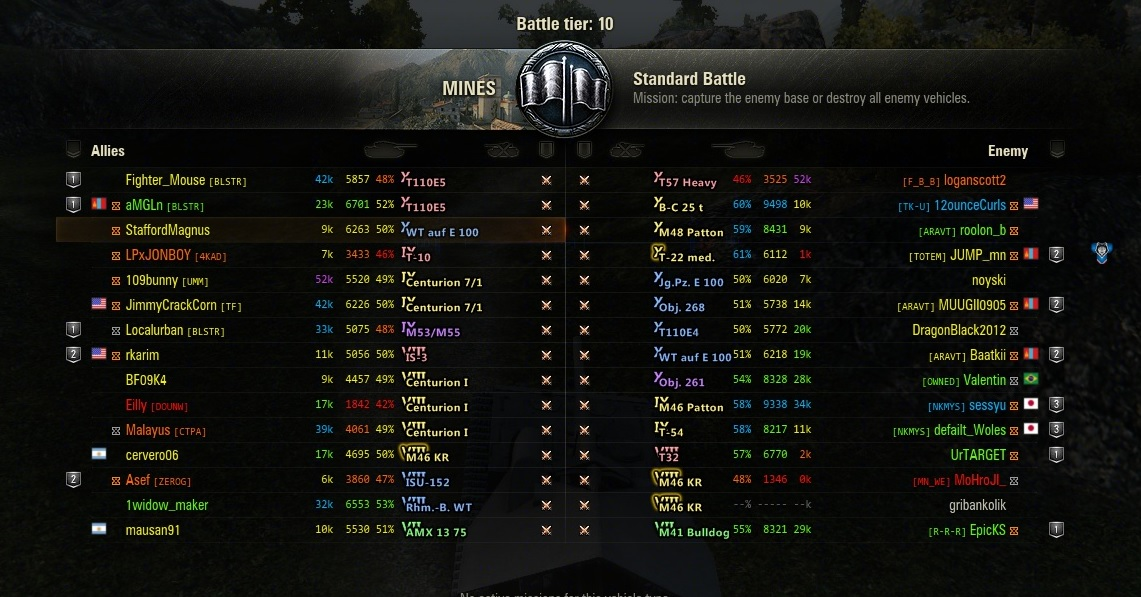 wot m7 matchmaking Preferential matchmaking chart for premium vehicles - posted in current archive : lately, ive noticed a couple of questions regarding matchmaking in response to these threads/pms, i took the time to request a preferential match making chart from our dev team, and heres what they provided for the community: please.